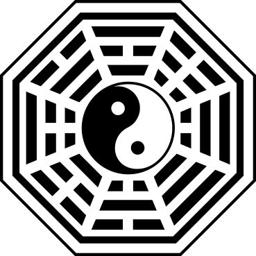 Bagua Map for Black Hat School of Feng Shui Online