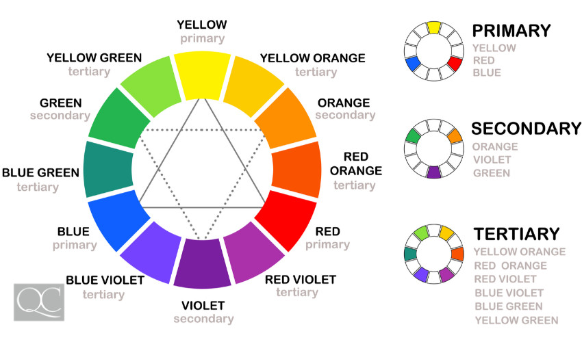 qc design school color wheel