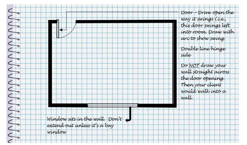 Example of drawing door and window on floorplan, graph paper source image from Vecteezy.com